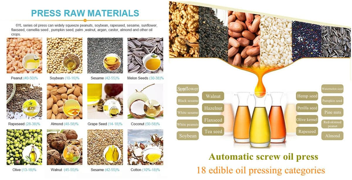 Wide raw material range